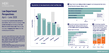 HBR Law Department Perspectives Infographic Thumbnail v2